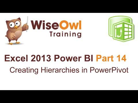 Excel 2013 Power BI Tools Part 14 - Creating Hierarchies within PowerPivot