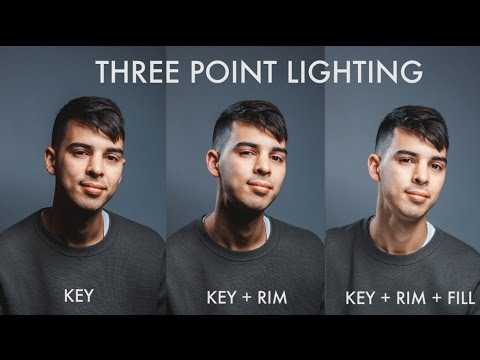 Photography Lighting like a PRO (Three Point Lighting Tutorial)