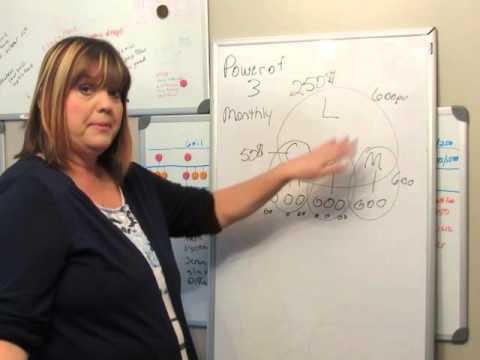 doTerra training - compensation plan