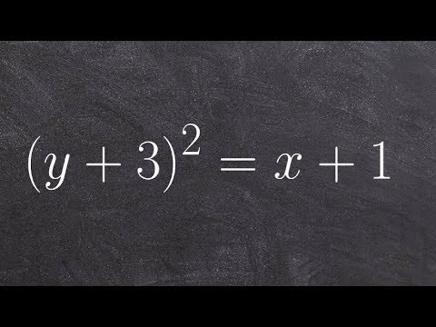 How to graph a parabola when p is a fraction