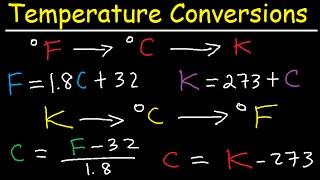 Celsius To Fahrenheit To Kelvin Formula Conversions Temperature Units