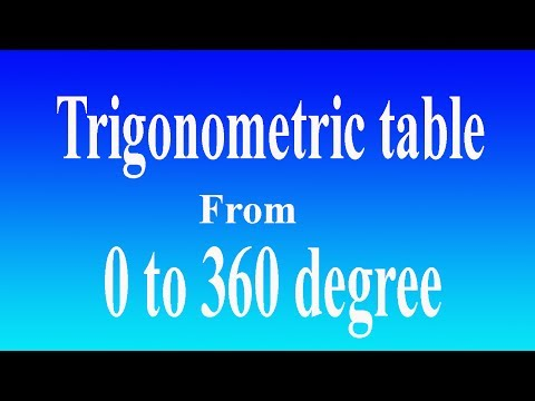 trigonometric table from 0 to 360