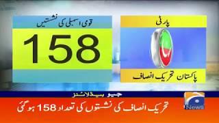 Geo Headlines - 10 PM - 11 August 2018