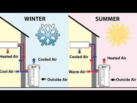Mini Split Heat Pump Sizing in Minisplitwarehouse.com