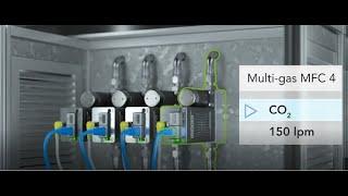 Brooks Instrument Massendurchflussregler für Bioprozess- und Life-Science-Anwendungen