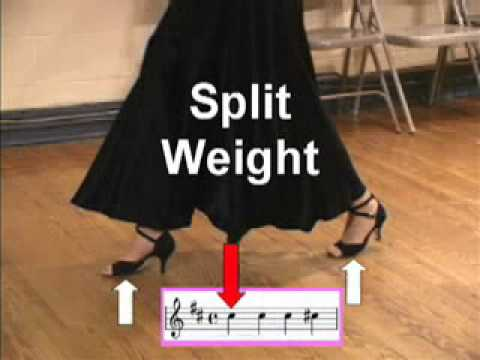 Ballroom Dancing Basics - Ten Tips in Ten Minutes