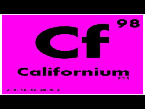 STUDY GUIDE: 98 Californium | Periodic Table of Elements