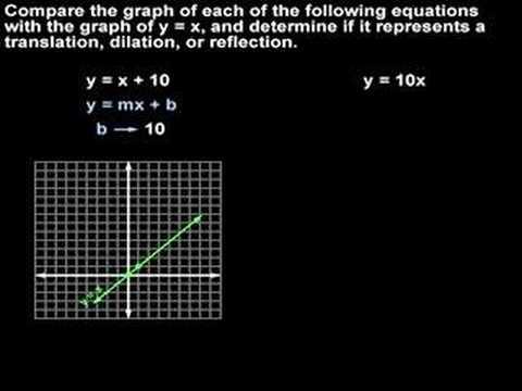 Linear Parent Graph and Transformations - MathHelp.com