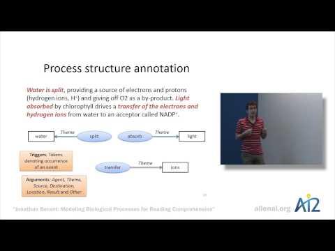 Modeling Biological Processes for Reading Comprehension - Jonathan Berant