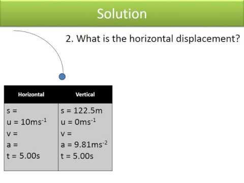 Projectile motion: Justin Bieber vs Physics