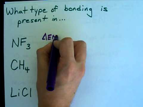 Is it an Ionic, Covalent or Polar Covalent Bond?