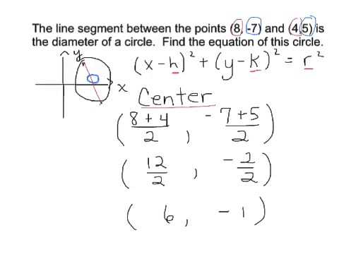 equation of circle given endpoints of diameter