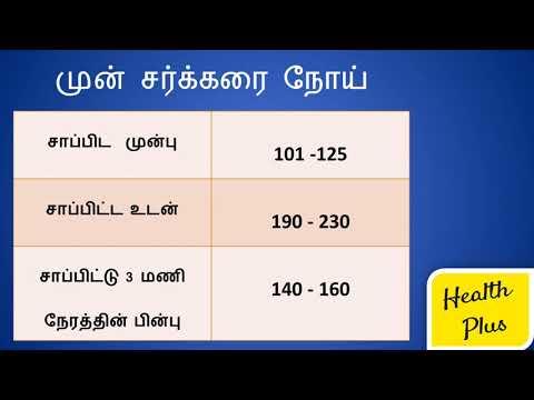 சர்க்கரை நோயின் அளவு | Blood Sugar Level Chart in Tamil