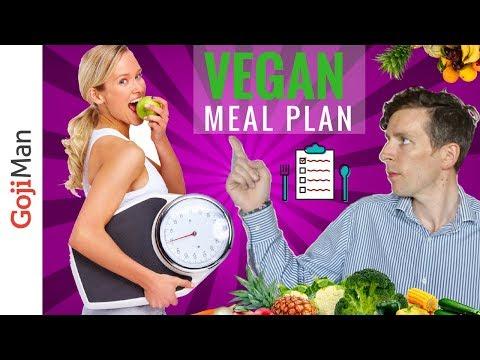 Vegan Weight Loss Meal Plan - Top 10 Tips