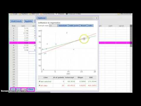 Statistics Linear Models Part 3 - Influential Points