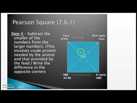 Mr. Minton- Balancing a Feed Ration Using the Pearson Square Method