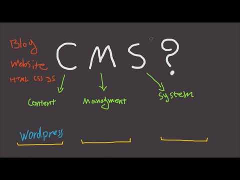 What is a CMS? - Content Management Sysytem