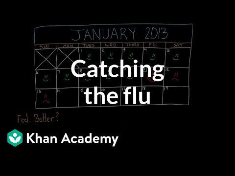 Catching and spreading the flu | Infectious diseases | Health & Medicine | Khan Academy