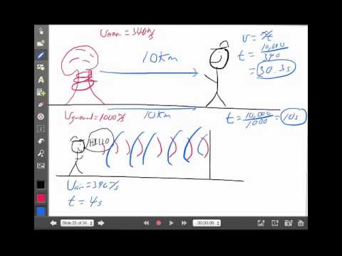 Waves Lecture 3