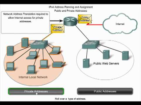 CCNA 1 IP ADDRESSING and SUBNETMASK IP  Fundamentals CHAPTER 6