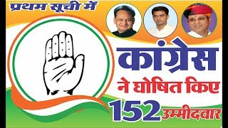 कांग्रेस ने घोषित किये 152 उम्मीदवार