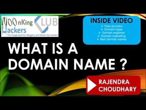 What is a Domain Name Fully Explained
