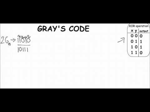 Gray's code(encoding/decoding)