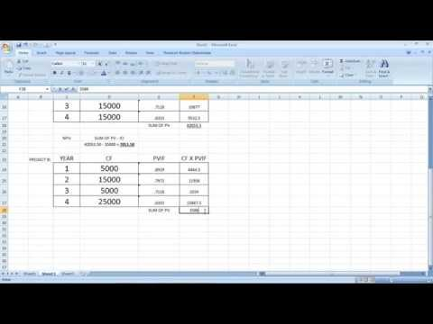 PART 2 CAPITAL BUDGETING NET PRESENT VALUE