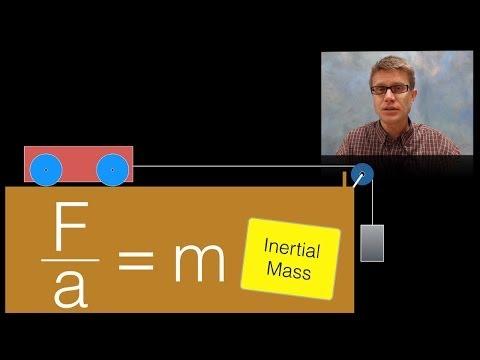 Inertial Mass