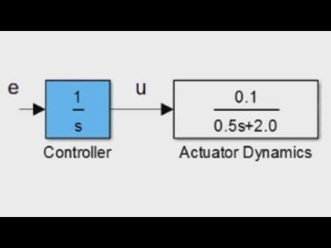 Transfer Functions in MATLAB