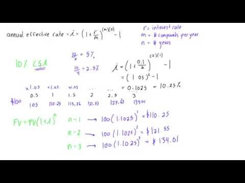 Annual effective rate explained with an example (compounding semi annually)