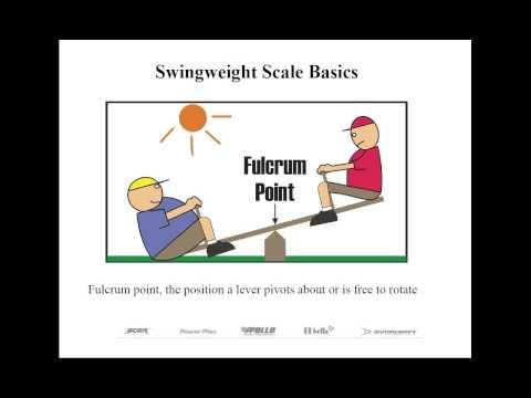 Swingweighting Golf Clubs Webinar Part 1 of 8