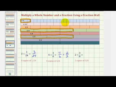 Ex: Using a Fraction Wall to Find the Product of a Whole Number and a Fraction