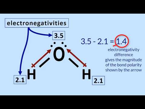 Polar Molecules Tutorial: How to determine polarity in a molecule