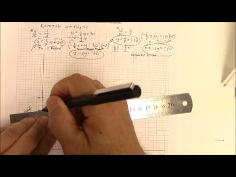 IH 012 Part 2 Graph & Estimate Point of Intersection
