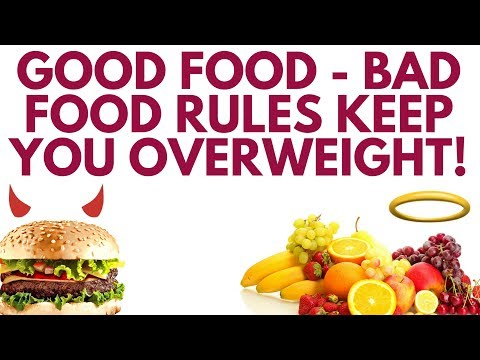How To Lose Weight Fast and Easy (NO EXERCISE) - Weight Loss  - Healthy Diet - Brittany Watkins