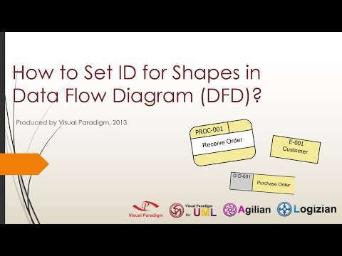 How to set ID for Shapes in Data Flow Diagram (DFD)?