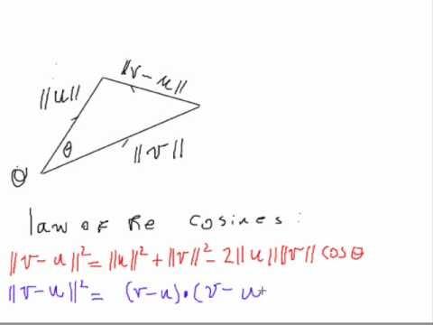 Cosine angle between two  vectors.wmv