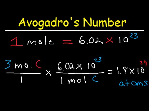 Avogadro's Number, The Mole, Grams, Atoms, Molar Mass Calculations - Introduction
