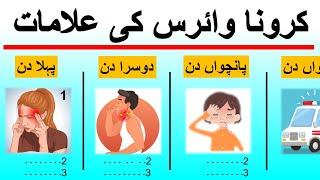 Symptoms of Coronavirus, day by day. کرونا وائرس کی علامات، پہلے دن کے بعد سے