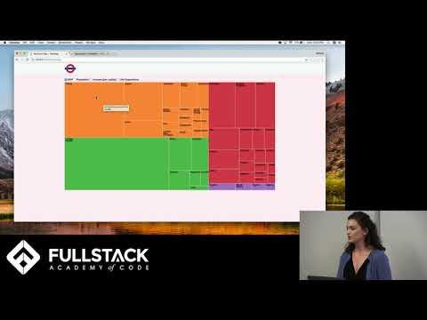 Stackathon Presentation: Gapminder Clone with D3.js