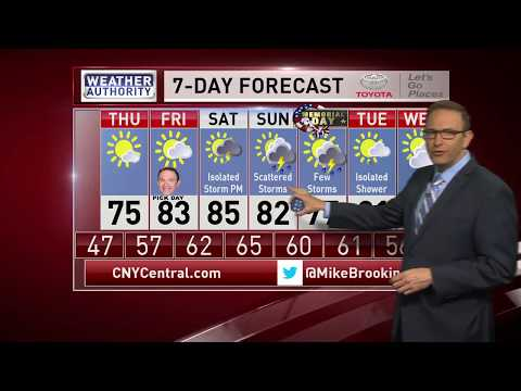 Meteorologist Mike Brookins Wednesday Night Forecast 5-23-2018