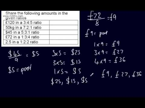 GCSE Tutorial   Ratio   Proportion Higher and Foundation)