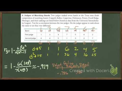 Spearmans rank test for correlation