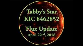 Tabby's Star KIC 8462852 Flux Update for April 22, 2018