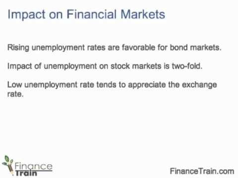 Economic Indicators - Unemployment Rate