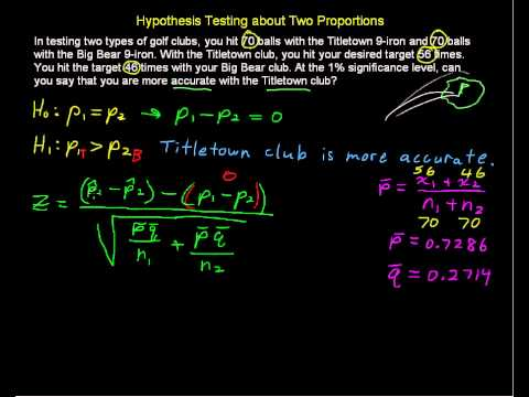 Hypothesis Testing About Two Proportions