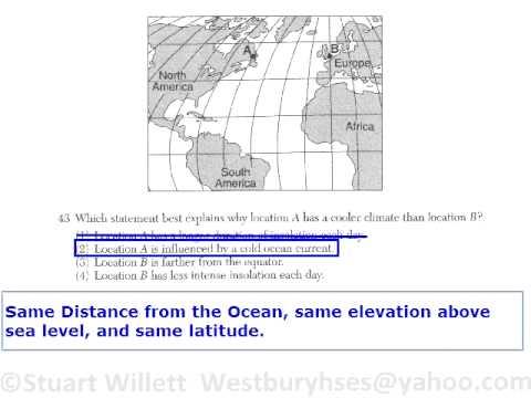 Latitude and climate