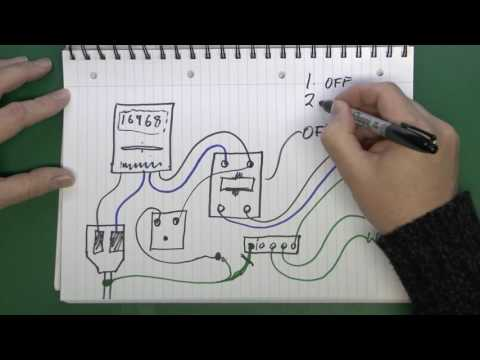 Loop Impedance Testing