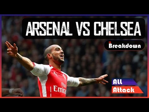 How Arsenal Scored vs Chelsea! | The Breakdown